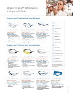 Dräger X‐pect® 8000 Serisi Koruyucu Ürünler
