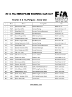 2014_ETCC_Entry list_05 Pergusa
