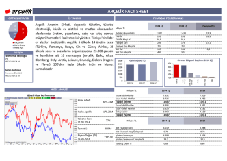 ARÇELİK FACT SHEET