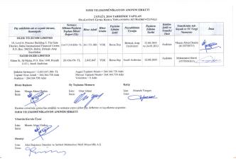 2 Eylül 2014 - Oger Telecom
