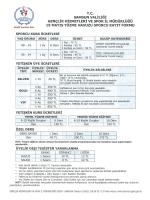 bilgi formu - Samsun Gençlik Hizmetleri ve Spor İl Müdürlüğü