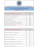 1- 12UY0046-4 Ağ Teknolojileri Elemanı (Seviye 4) 450 TL 2