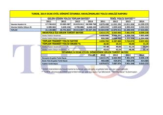 201410162Turist sayısı Havaalanı Karşılaştırma Ocak-Eylül