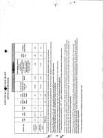 Page 1 Page 2 ALT GELÍR GRUBU BASVURU SARTLARI Projeye