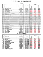 Ankara Dan Sınav Sonuçları