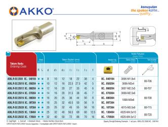 AEKL/R-D2.25X8 XC.. 040104 AEKL/R-D2.25X10 XC