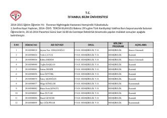 BURS Başvuru-2014-Kardiyoloji. (1).xlsx