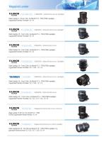 Megapixel Lensler