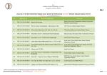 ek-7 2014 yılı yenilenebilir enerji mali destek programı elenen proje
