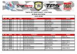 Türkiye Pist Şampiyonası Kayıt Listesi İçin Tıklayınız