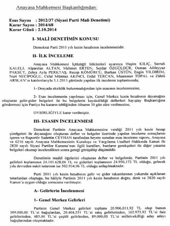2012/37 (Siyasi Parti Mali Denetimi), K: 2014