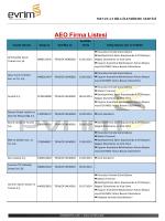 AEO Firma Listesi