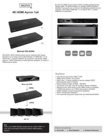4K HDMI Ayırıcı 1x4