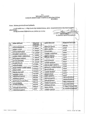 1.bölge ligi 3.etap müsabakaları görevli hakem listesi 27