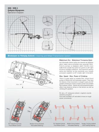 Çalışma Diyagramı, Direksiyon ve Yürüyüş Sistemi, Araç Boyutları