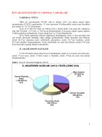 İL ARAZİSİNİN DAĞILIMI (2013) YÜZÖLÇÜMÜ (HA)