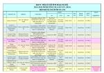 2014 Yılı Eylül Ayı Hizmetiçi Eğitim Planı