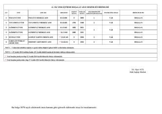 17 aralık boşpszn - Adana Halk Sağlığı Müdürlüğü