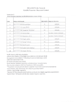 2014-2015 Güz Yarıyılı Grafik Tasarım Başvuru Listesi