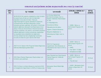 2007 yılı strateji geliştirme daire başkanlığı iş takvimi