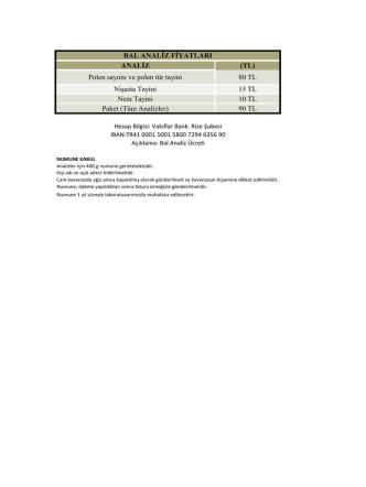 Bal Analiz Fiyatları