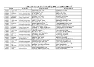 çamardı ilçe hastanesi 2014 şubat ayı yemek listesi