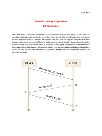 BLM4400 - İleri Ağ Programlama Dördüncü Ödev