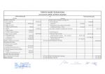 türkiye ragbi federasyonu - ayrıntılı bilanço (23.11.2014)