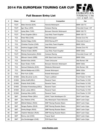 2014_ETCC_Entry list_full season
