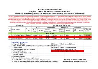 20.01.2015 tarihinde yapılan okutman kadrosu giriş sınavı sonuç