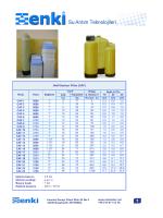 Aktif Karbon Filtre (CAF)