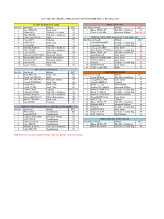 2014 yılı pedagojġk formasyon bütünleme sınav sonuçları