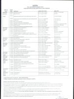 2013-2014 Öğretim Yılı Bahar Yarıyılı 3. Sınıf Klinik Öncesi Eğitim