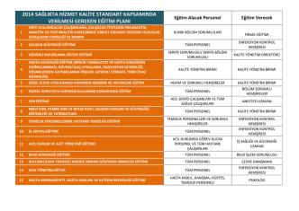2014 sağlıkta hizmet kalite standart kapsamında verilmesi gereken
