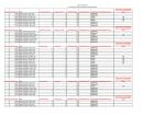 2014 yılı eylül ayı performans değerlendirme web