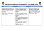 zabıta müdürlüğünün diğer müdürlüklerle ilgili çalışma şeması