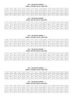 2014 - ÖNLİSANS DENEME – 1 GENEL YETENEK CEVAP