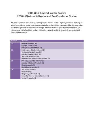 2014-2015 Akademik Yılı Güz Dönemi ECE401 Öğretmenlik