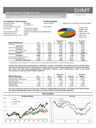 Bizim Menkul Değerler A.Ş. Dow Jones DJIM Türkiye Borsa Yatırım