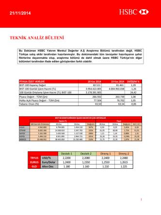 21/11/2014 teknik analiz bülteni