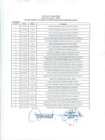 oĞUZLAR KAYMAKAMLIĞI oGUzLAR ANADOLU LİSESİ 2014