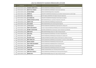 2014 yılı üniversiteyi kazanan öğrencilerin listesidir