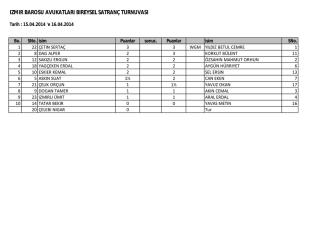 15.04.2014 tarihli maç sonuçları