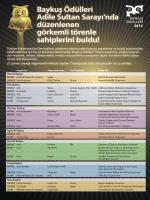 Ödül Alanlar Mailing2014