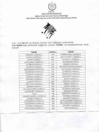 17-18 Kasım 2014 Futbol Küçük Sonuç