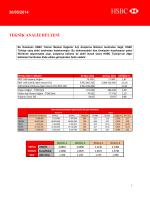 30/05/2014 teknik analiz bülteni