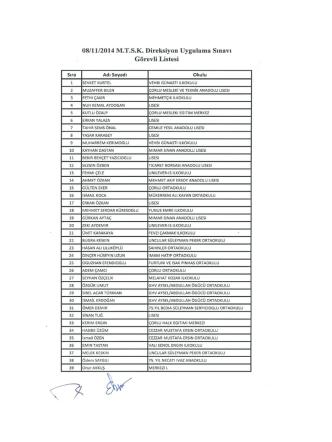 08/11/2014 M.T.S.K. Direksiyon Uygulama Sınavı Görevli Listesi