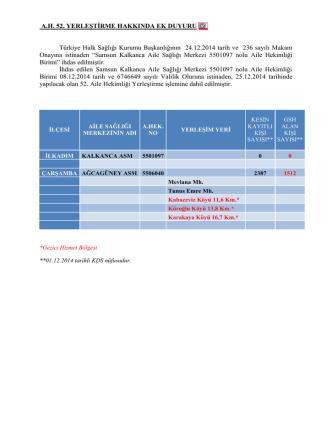 A.H. 52. YERLEŞTİRME HAKKINDA EK DUYURU Türkiye Halk
