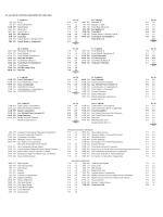 2014-2015 UGMB Katalog
