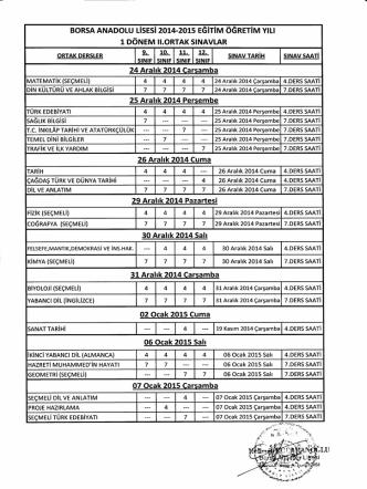 BoRsA ANADoLU LısEsı 2014_2015 rĞiriıvı öĞnrriıvı Yıı
